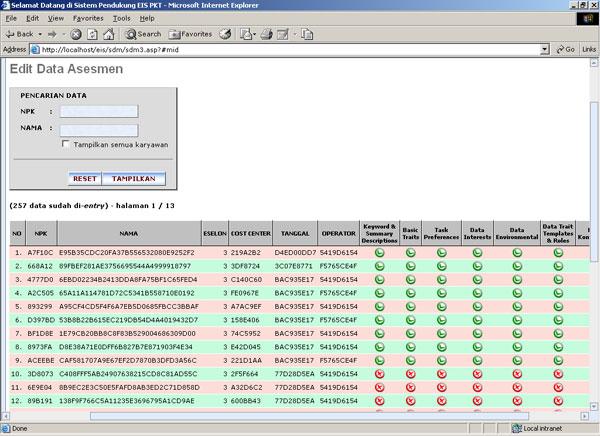 Executive Information System Sumber Daya Manusia