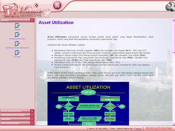Manufacturing Information System - Asset Utilization