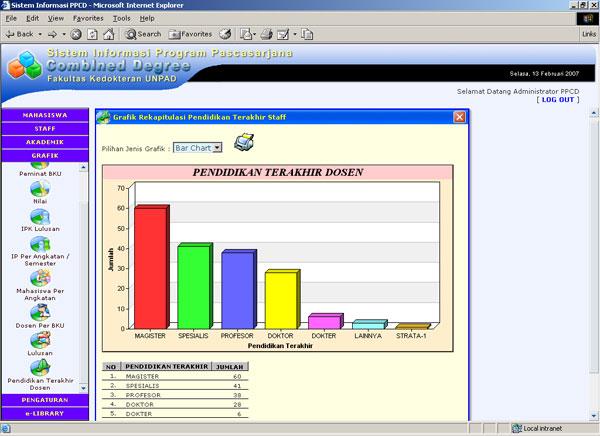 Sistem Informasi Kemahasiswaan