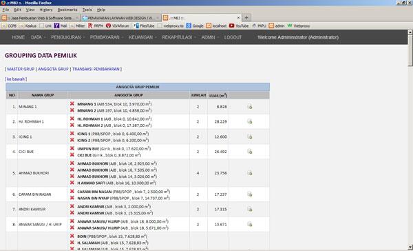 Sistem Informasi Manajemen Pertanahan