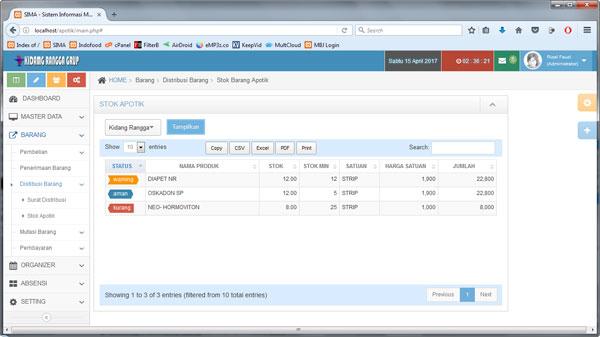 Sistem Informasi Manajemen Apotik