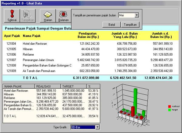 Sistem Informasi Pendapatan Daerah
