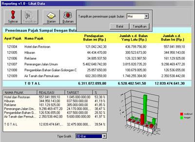 Sistem Informasi Manajemen Pendapatan Daerah